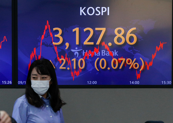 A screen in Hana Bank's trading room in central Seoul shows the Kospi closing at 3,127.86 points on Monday, up 2.1 points, or 0.07 percent, from the previous trading day. [NEWS1]