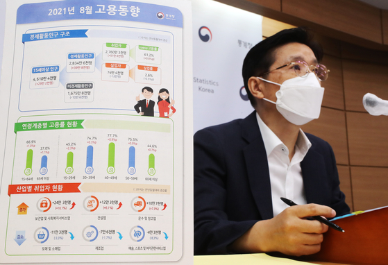 Chung Dong-myung, head of social statistics at Statistics Korea, announces August's job report at the government complex in Sejong on Wednesday. [YONHAP]