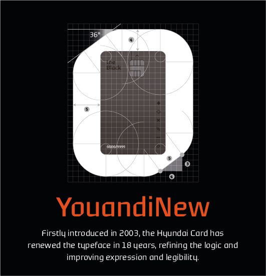 Hyundai Card has unveiled the renewed version of its corporate font, the YouandiNew, with improved usability and readability. [HYUNDAI CARD]