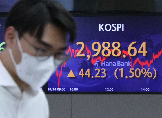 A screen in Hana Bank's trading room in central Seoul shows the Kospi closing at 2,988.64 points on Thursday, up 44.23 points, or 1.5 percent from the previous trading day. [NEWS1]