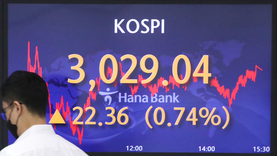 A screen at Hana Bank's trading room in central Seoul shows the Kospi closing at 3,029.04 points on Tuesday, up 22.36 points, or 0.74 percent from the previous trading day. [YONHAP]