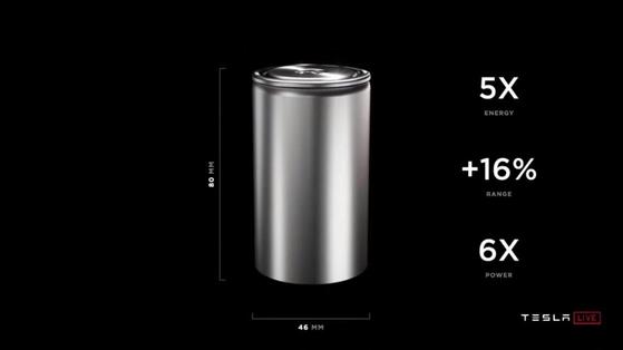 Tesla's 4680 battery [JOONGANG ILBO]